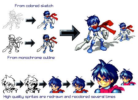 Sprite Process