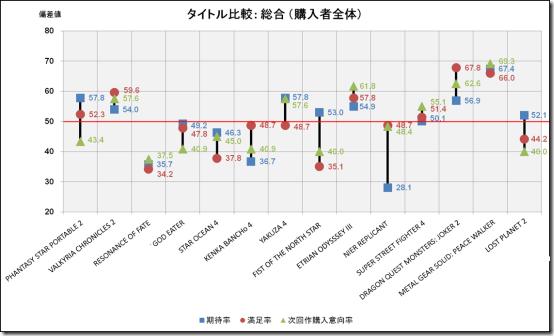 media_create_chart