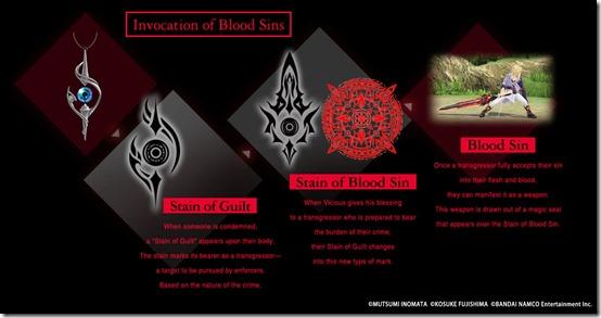 blood sin