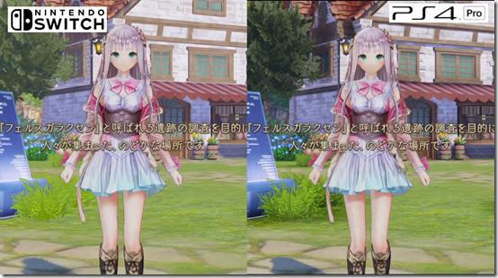 lulua comparison