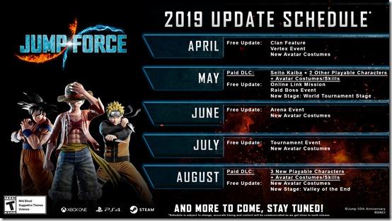 Jump Force 2019 Update Schedule