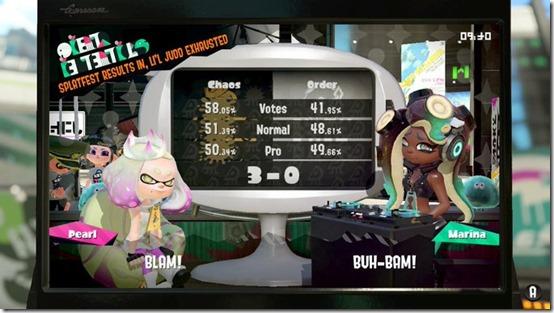 splatoon 2 final fest results 2