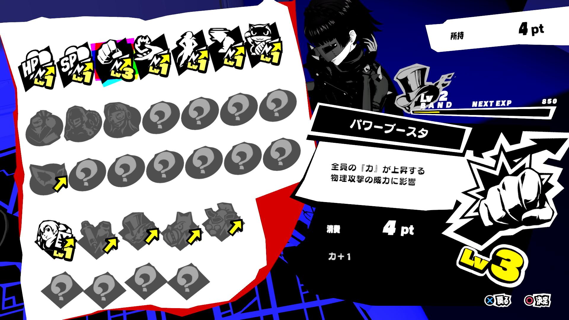 Persona 5 Royal Character Growth