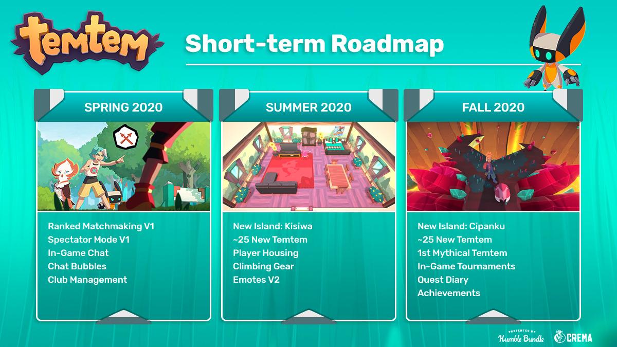 temtem roadmap temtem islands