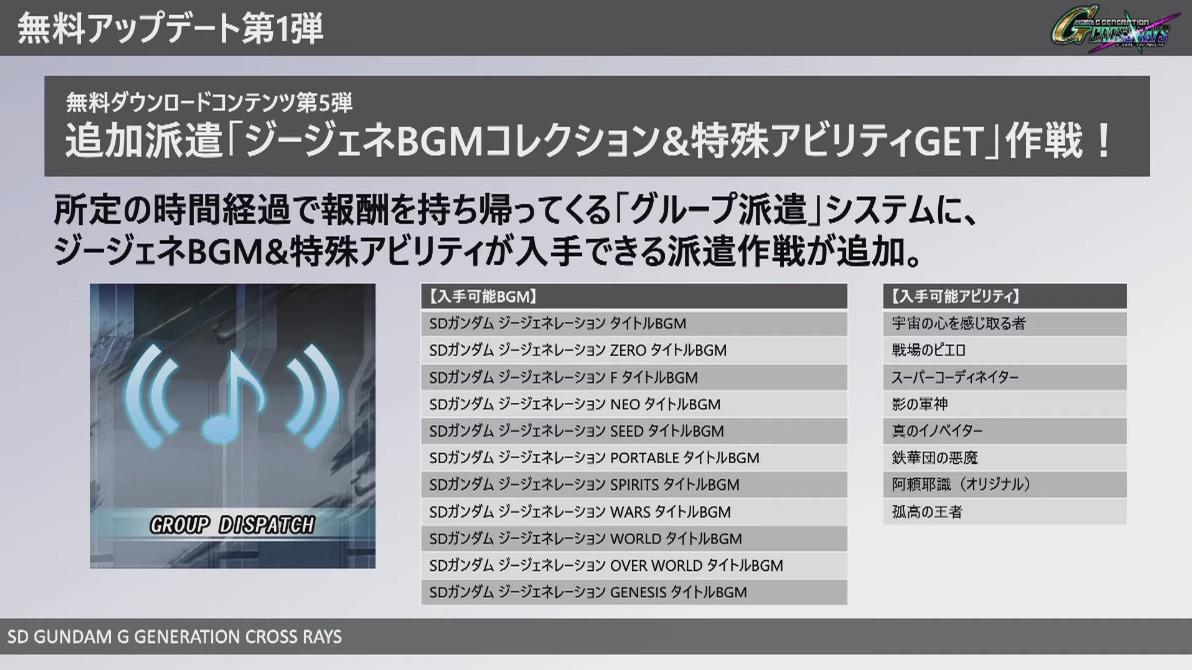 SD Gundam G Generations Cross Rays