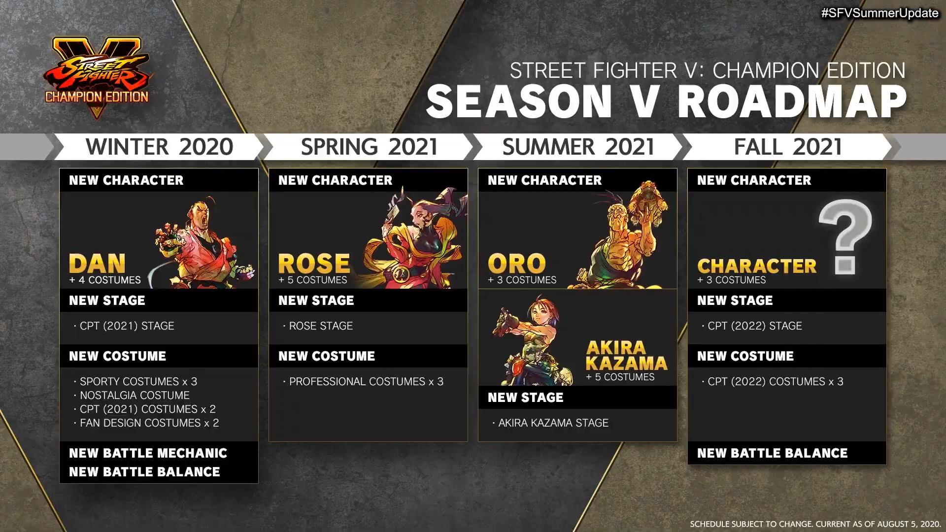 street fighter v dlc roadmap 2020 2021