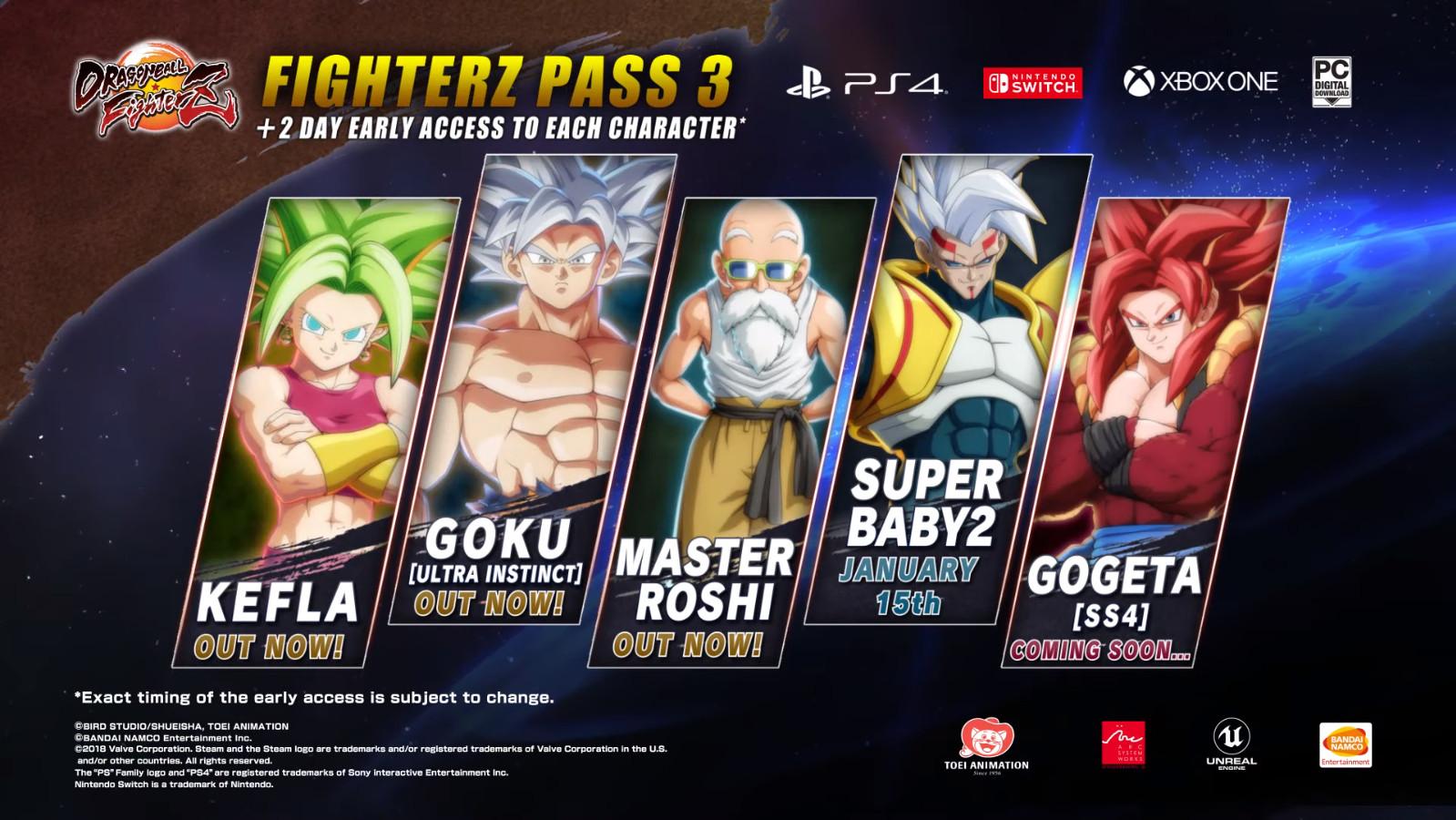 Dragon Ball FighterZ Gogeta SS4 DLC Character