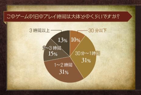 Octopath Mobile survey