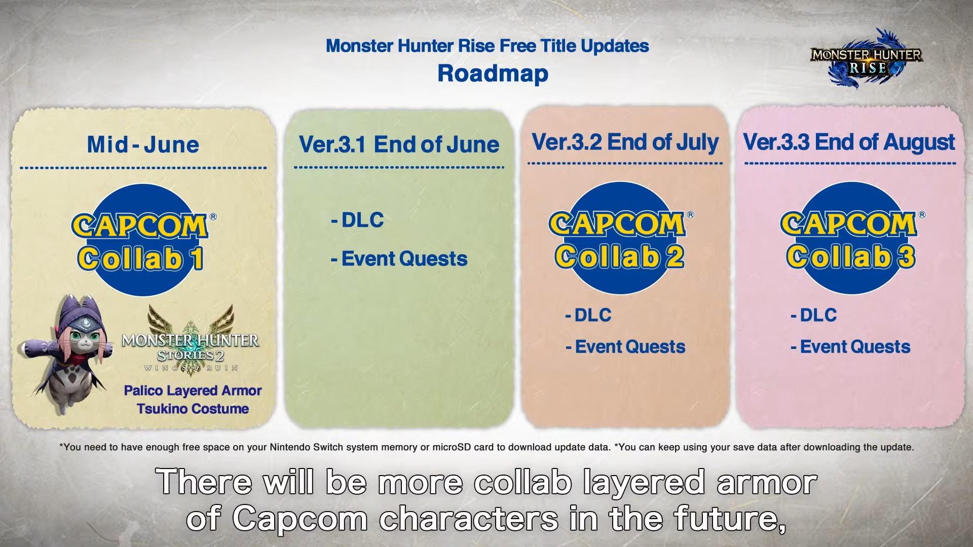 monster hunter rise capcom collab layered armor